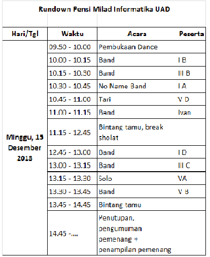 rundown pensi